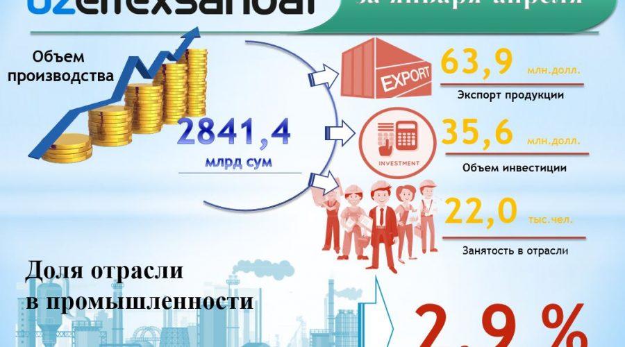 ekonomicheskie-pokazateli-2020